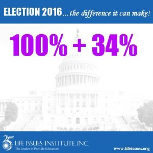 2016 Congressional Elections
